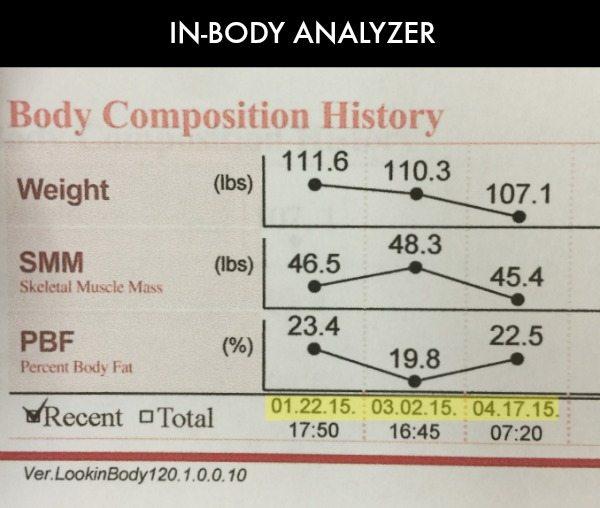 body fat test bikini contest prep