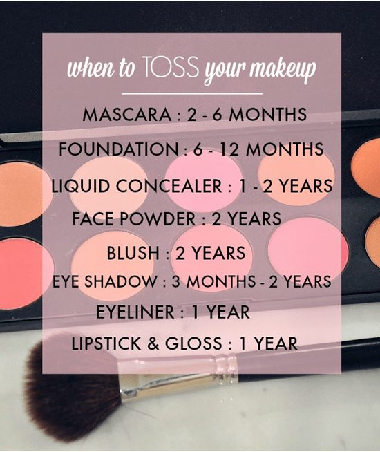 When to toss your makeup | Makeup expiration dates | good to know!