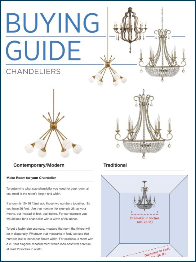 Chandelier Buying Guide- perfect resource for difficult questions about choosing the right chandelier for your home: sizing, style, installation, light bulbs, etc. So helpful!
