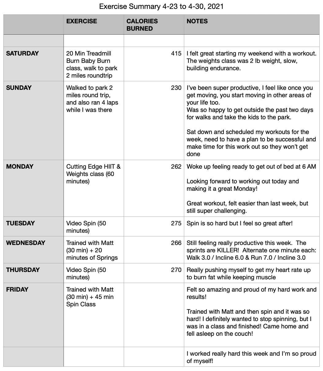 9 Weeks to Beach Body Exercise Summary Exercise Summary