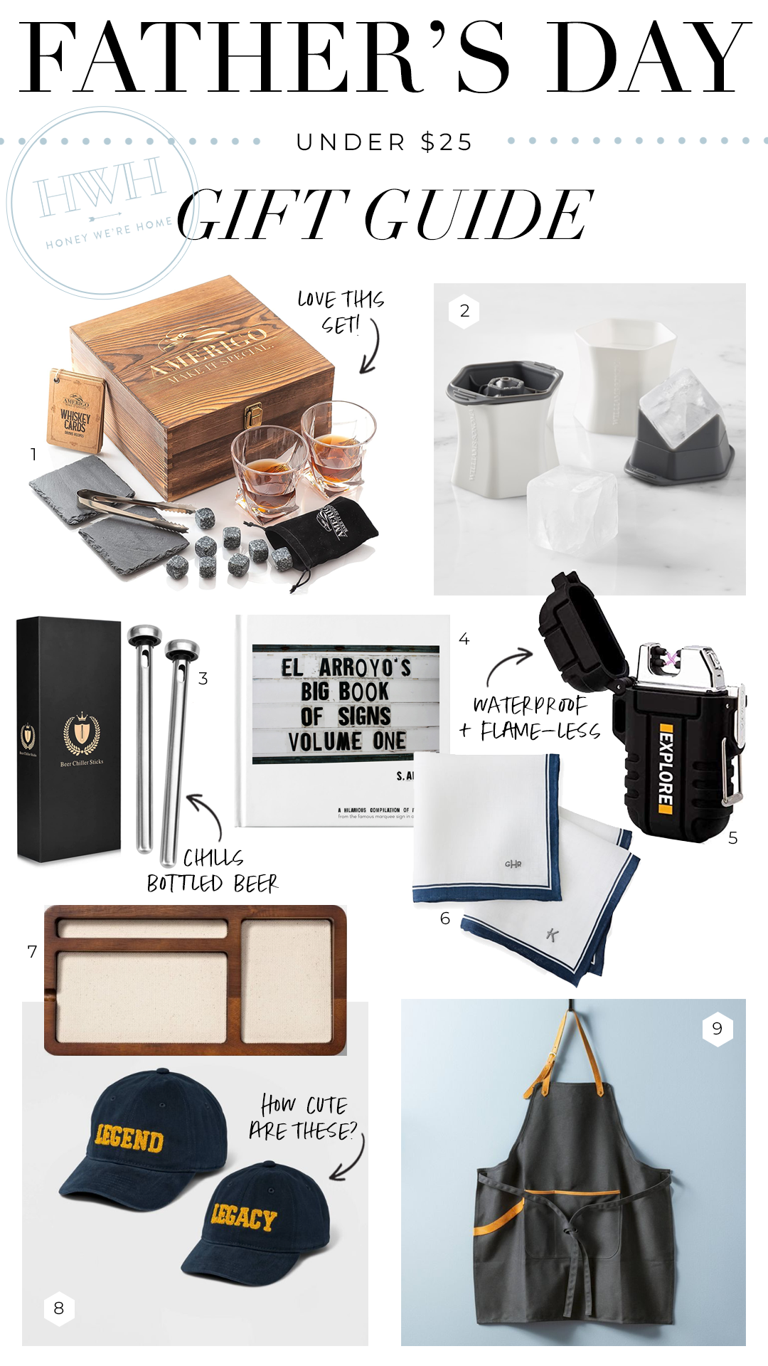 Father's Day Gift Guides Under $25 & $50
